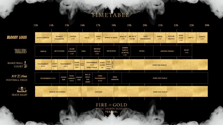Fire Is Gold programma